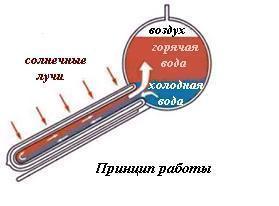 asenergy